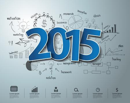 Les techniques SEO en 2015
